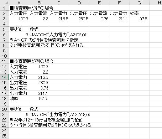 MATCH関数の使用例