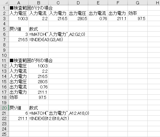 INDEX関数との組み合わせ